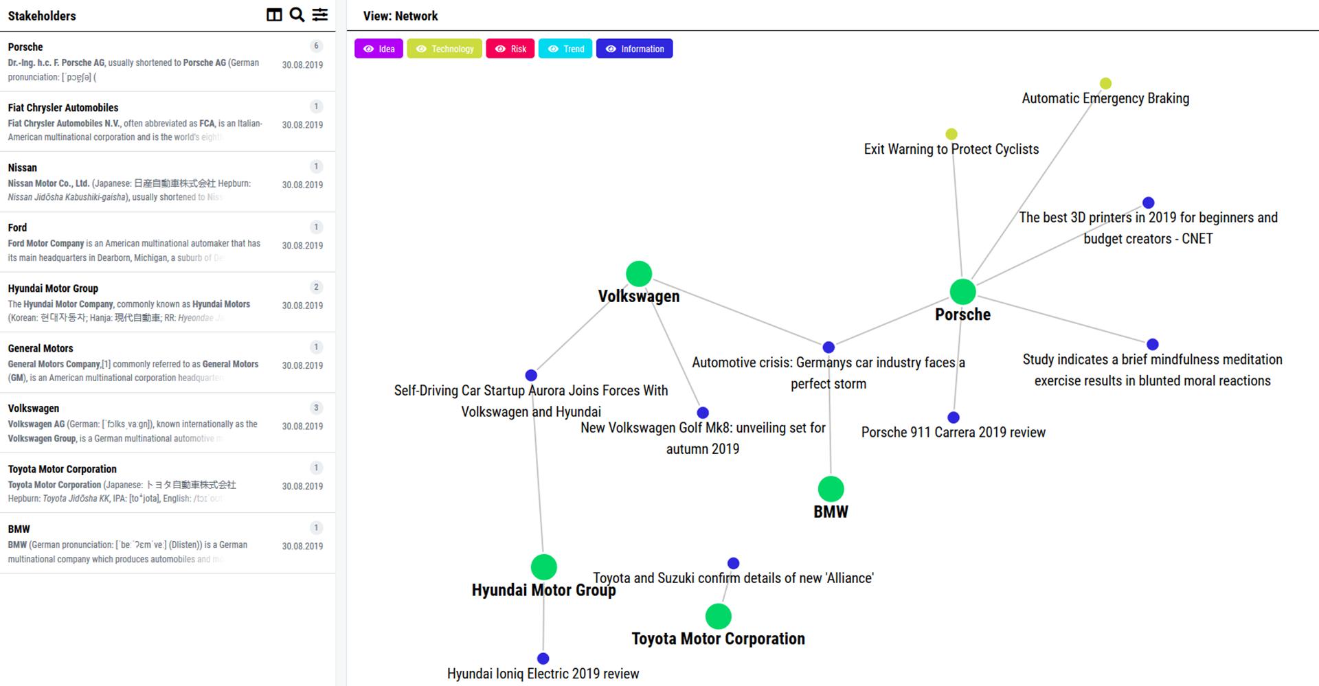 Data-driven scouting & monitoring